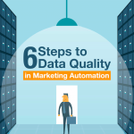 6 Steps to Data Quality in Marketing Automation [INFOGRAPHIC]
