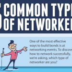 5 Common Types of Networkers [INFOGRAPHIC]