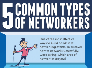 networking-type.png