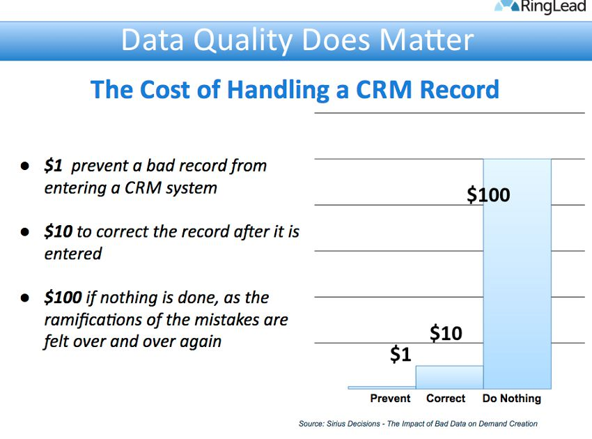 data quality - infographic