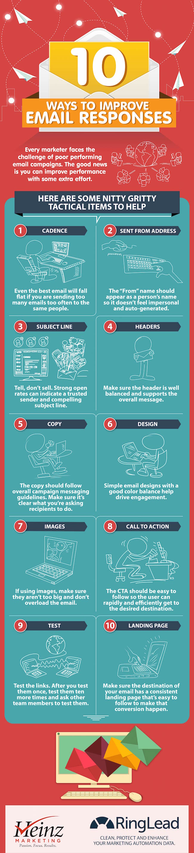 email response infographic
