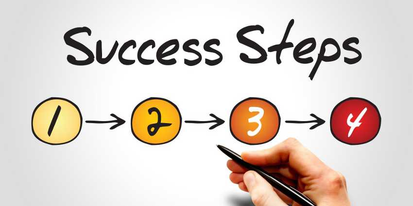 4 Success Steps - business concept