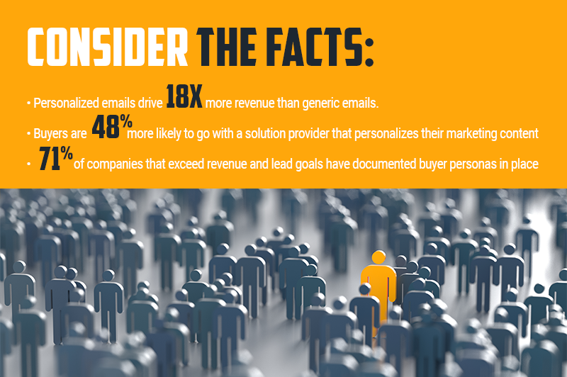 Enhancing Buyer Personas with Enriched Data