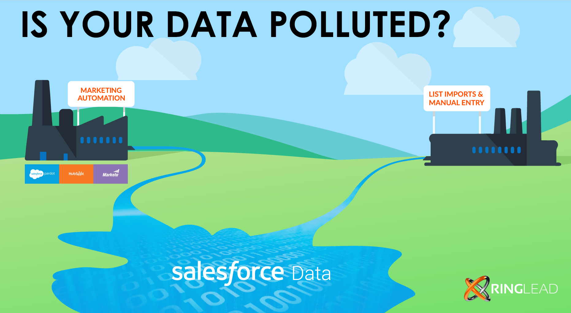 The 7 Most Common Types of Dirty Data (and how to clean them)