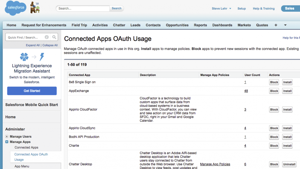 Connected Apps via Oauth which have access to personal information in Salesforce