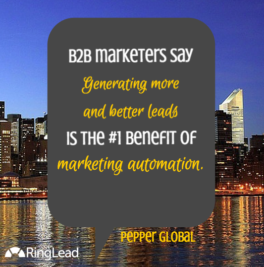 How to Combine Content Marketing and Marketing Automation for Maximum Impact