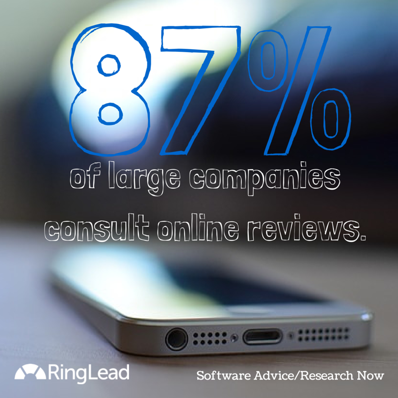 New Survey Results: Online Reviews are Key to Gaining B2B Software Customers