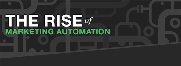 The Evolution of the Marketing Automation Industry