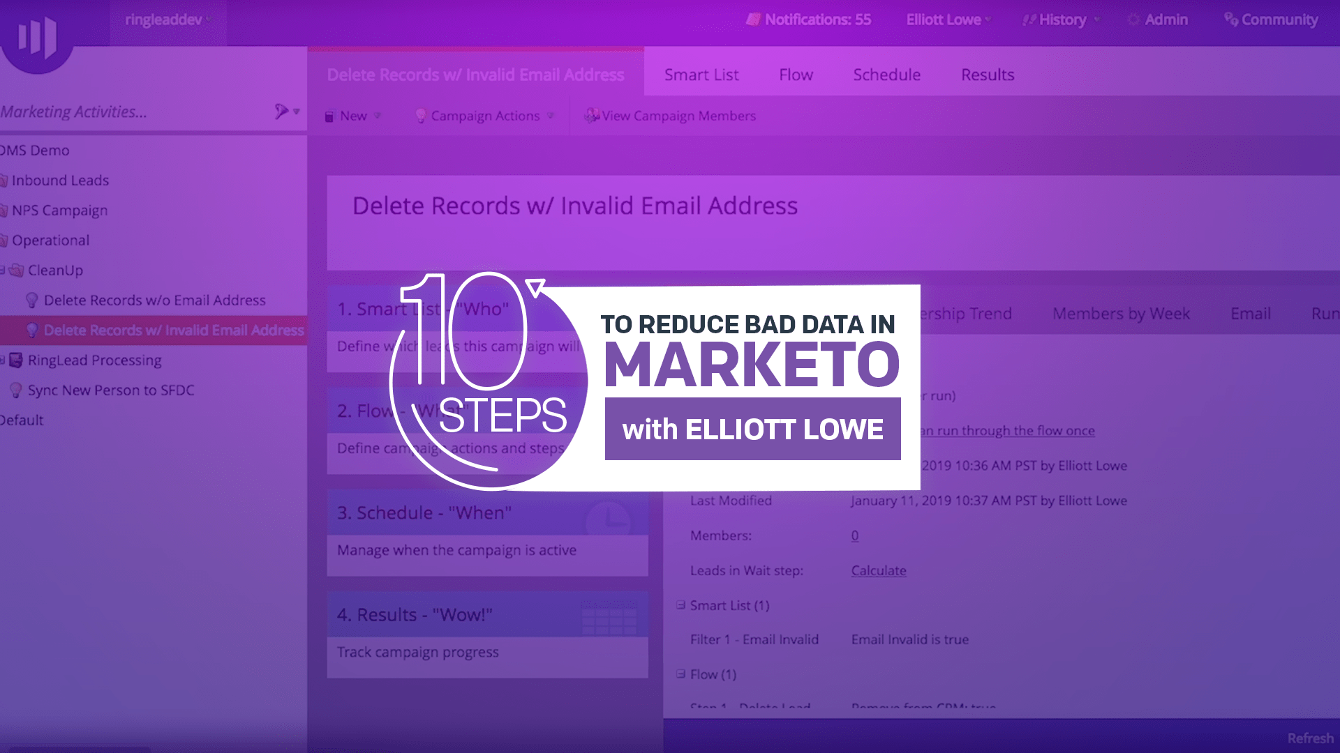 Ottowa Marketo User Group – 10 Steps to Remove Bad Data in Markeo