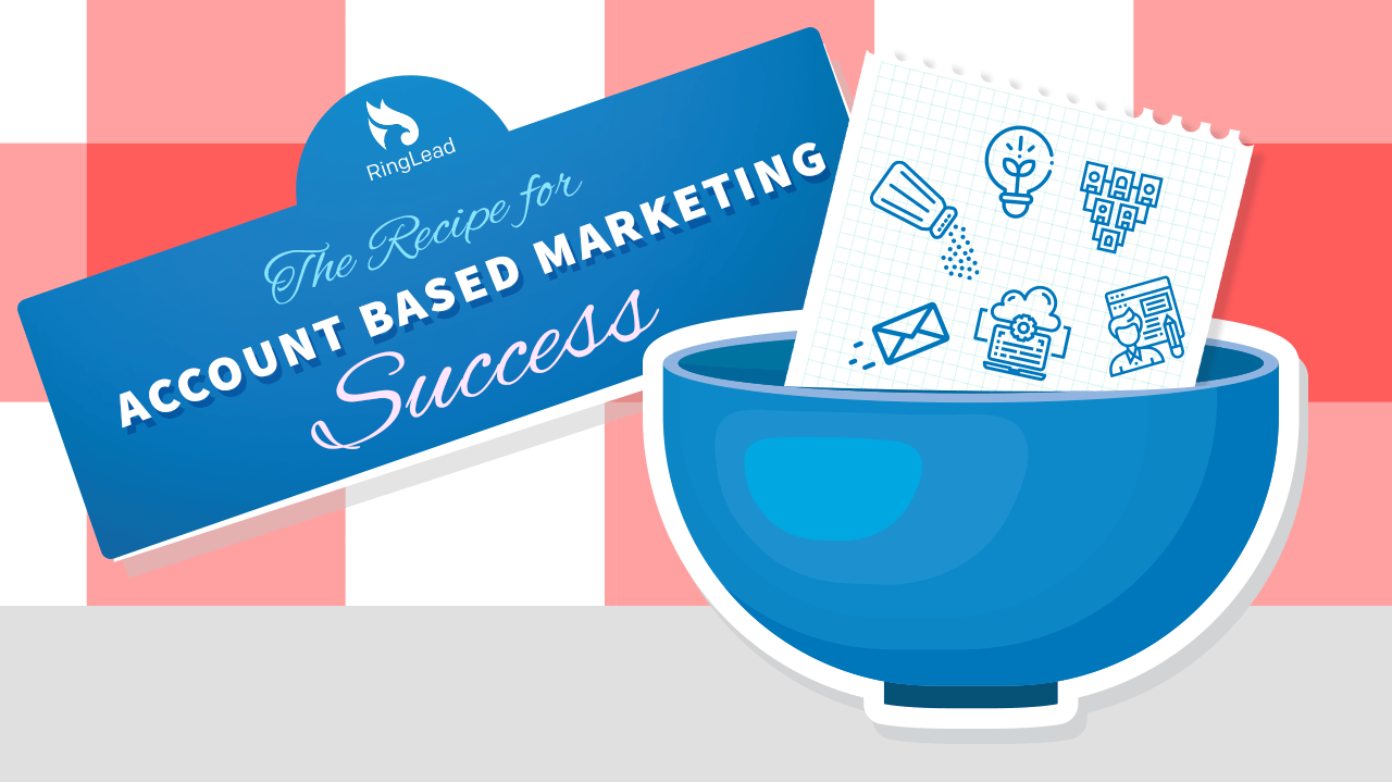 The Recipe for ABM Success