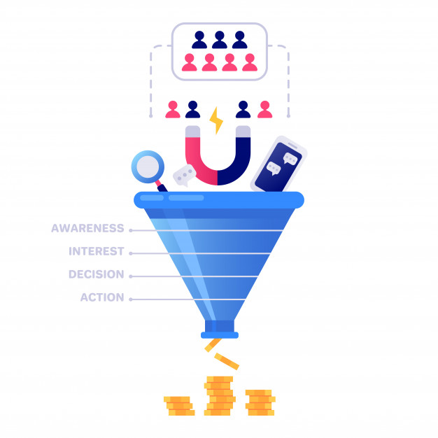 Real-Time Segmentation of CRM & Marketing Automation