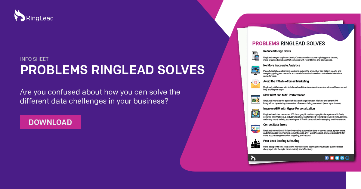 Problems RingLead Solves