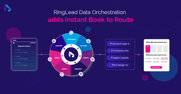 Route Instant Book Datasheet